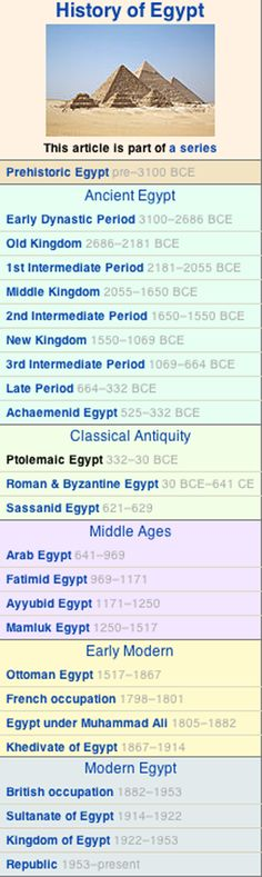 Timeline: Ancient Egypt http://en.wikipedia.org/wiki/Ancient_Egypt