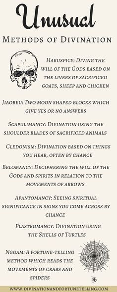 Methods of Divination and Fortune-Telling - Cartomancy - Wahrsagerin Art And Illustration, Reiki, Witchcraft For Beginners, Fortune Telling Cards, Eclectic Witch, Cartomancy, Coaching, Palmistry, Psychic Readings
