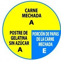 Carne Mechada Gelatina Papas Nutrition Chart, Fitness Nutrition, Health And Nutrition, Fitness Tips, Healthy Eating Habits, Healthy Tips, Healthy Food, Psmf Diet, Mediterranean Diet Food List