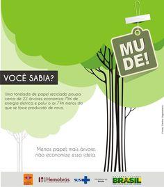 Menos papel, mais árvore.  Texto: Fernanda Felix/ Arte: Gabrielle Pazos