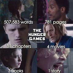 #AçlıkOyunları #HungarGames