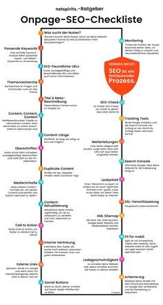Onpage SEO Checkliste