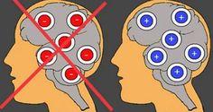 I pensieri sono direttamente connessi a sentimenti ed azioni. Questi tre elementi interagiscono fra loro e si influenzano. Imparare a pensare in modo corretto, e cambiare i pensieri negativi in positivi, ci aiuterà a vivere meglio ed ottenere più successi e più soddisfazioni personali.  Per cambia