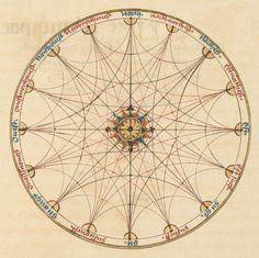 Quand la Terre était le centre de l'univers Geocentricite terre centre univers carte 07 information histoire featured carte information