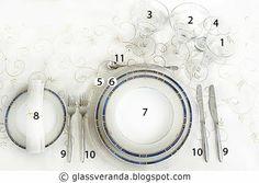 Glassveranda: Korrekt borddekking på 1-2-3