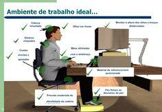 Ambiente de trabalho ideal… Cabeça levantada Ombros relaxados Costas erectas e…