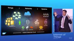 Harnessing the Internet of Things Social Marketing, Tech Gadgets, Keynote, Vending Machine, Desktop Screenshot, High Tech Gadgets, Electronics Gadgets, Gadgets