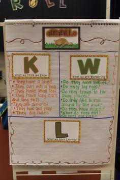Behalten & # It Kool In KinderLand: Werbegeschenk - Holiday World Project Based Learning, Fun Learning, Learning Activities, Glad Strategies, Fun Call, Teaching Kindergarten, Teaching Ideas, Too Cool For School, School Stuff
