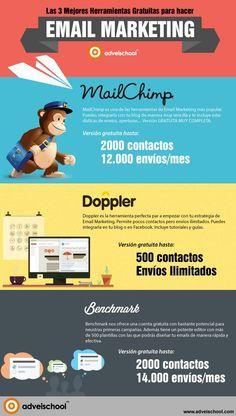 Las 3 Mejores Herramientas Gratuitas para hacer Email Marketing