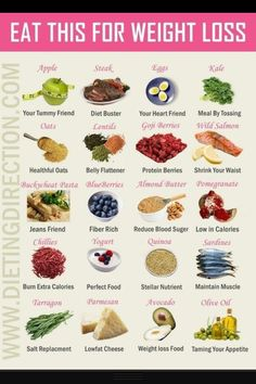 Healthy foods and how they work. They can also cause you to gain weight if you haven't been a good eater in the past.