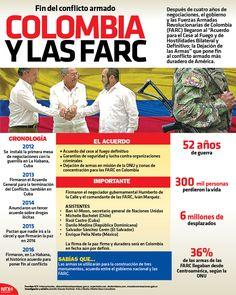 """Después de 4 años de negociaciones, el gobierno y las Fuerzas Armadas Revolucionarias de Colombia (FARC) llegaron al """"Acuerdo para el cese al fuego y de hostilidades bilateral y definitivo; la dejación de las armas"""" que pone fin al conflicto armado más duradero de América. #Infographic"""
