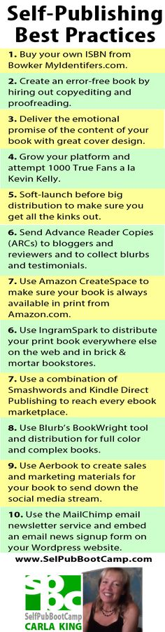 Best practices for authors who plan to self-publish.