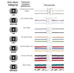 Kaip Išsirinkti Siūlus Sport Weight Yarn Dk Knitting Stiches Patterns