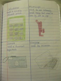 Teaching in an Organized Mess: Science Tools in the Science Notebook