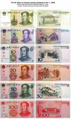 5th Ed. Chinese Currency (Yuan)