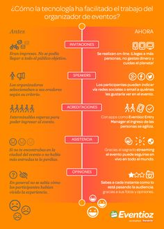 Cómo la tecnología ha facilitado el trabajo del organizador de eventos - Blog de Eventioz Blog de Eventioz