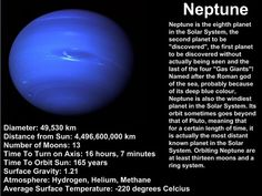 Space Facts Neptune, the Windy Planet - Explore Neptune the Blue and Windy Planet ! Neptune is billion years old. Great dark spot on Neptune. Neptune has 14 moons and 6 rings. Neptune is the windiest planet. Planets Activities, Space Activities, Stem Activities, Solar System Projects, Our Solar System, Science Projects, School Projects, Neptune Project, Home
