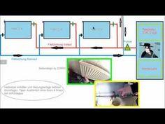 Heizung Druck steigt ständig - was nun? Tipp von M1Molter - YouTube