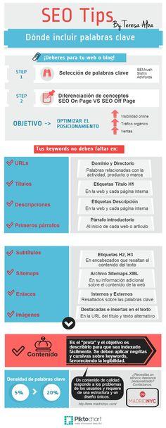 SEO Tips: ¿Dónde incluir palabras clave? #infografia #infographic #SEO