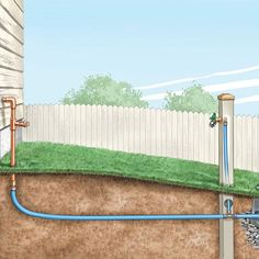 Make watering your lawn or garden easier with a remote outside faucet. Stop lugging around that hose and learn how to install an outdoor faucet. Backyard Projects, Outdoor Projects, Garden Projects, Diy Projects, Pex Tubing, Leaky Faucet, Faucet Repair, Plantar, Home Repair