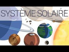LE SYSTÈME SOLAIRE   En 4 minutes - YouTube