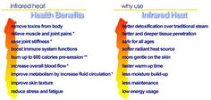 Benefits of Infrared Body Wrap. Visit www.youonlybetter.com for details!