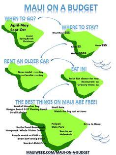 maui-on-a-budget-infographic