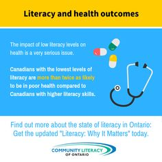 Literacy, Why It Matters Literacy Skills, Graphics, Board, Health, Free, Graphic Design, Health Care, Printmaking, Planks