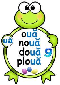 """Grupurile de sunete-Planșă grupul """"uă"""" Worksheets For Kids, Activities For Kids, Romanian Language, Little Einsteins, Teacher Supplies, Education Quotes, Classroom Decor, Free Printables, Songs"""