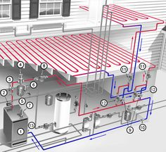 Geothermal heat pumps, or ground source heat pumps (GSHP) have been around for m. - 집(Home, sweet home) - Geothermal Energy Hydronic Heating, Underfloor Heating, Hydronic Radiant Floor Heating, Pex Plumbing, Casas Containers, Geothermal Energy, Heating And Air Conditioning, Building A House, House Plans