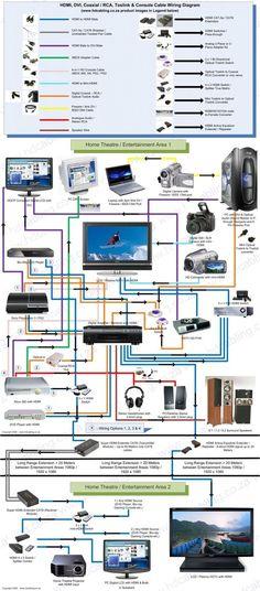 7 Best Control4 images | home automation, control4, home technologyPinterest
