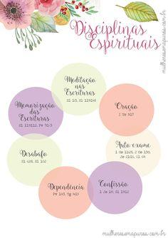 Teologia para Mulheres e o Universo da Mulher Cristã!