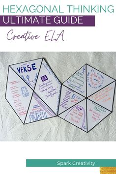 Want to get started with hexagonal thinking in your ELA classes? This concept makes online discussions so much easier in your blended or online classroom, especially if you use the free kit you can sign up for in this blog post! Hexagonal thinking helps jumpstart conversations in person and online. Click through to find out how. #iteachela #hexagonalthinking How To Find Out, How To Become, Online Classroom, Dry Erase Markers, Hexagon Shape, Kids Writing, On Today, School Ideas, Quotations