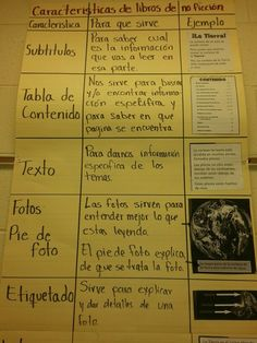 Non Fiction Text Features - Chart in Spanish Classroom Charts, Bilingual Classroom, Bilingual Education, Spanish Anchor Charts, Reading Anchor Charts, Text Feature Anchor Chart, Dual Language Classroom, Informative Essay, Nonfiction Text Features