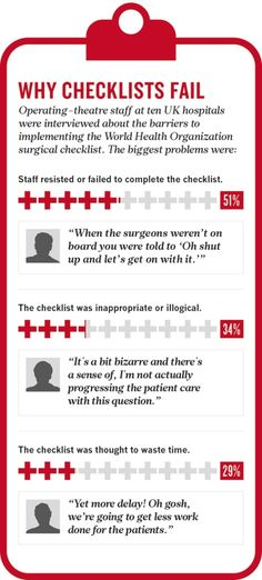 Hospital checklists are meant to save lives — so why do they often fail? : Nature News & Comment