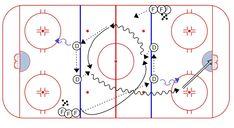 Hockey Drills – Weiss Tech Hockey Drills and Skills - PinCanada Hockey Drills, Ice Hockey, Tech, November, Future, Storage, Sports, Fun, Chalkboard