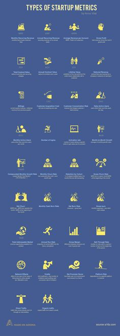 types-of-startup-metrics-infographic.png (1400×3918)
