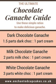 5 top tips for using chocolate ganache on your cakes. How to make ganache. Rati… 5 top tips for using chocolate ganache on your cakes. How to make ganache. Ratios for making dark, milk and white chocolate. Ganache Frosting, Cake Icing, Cupcake Cakes, 3d Cakes, Fondant Cakes, Fondant Figures, Book Cakes, Cupcake Frosting, Buttercream Frosting