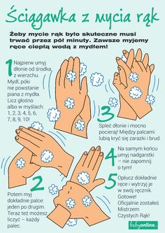 Ściągawka z mycia rąk dla przedszkolaka