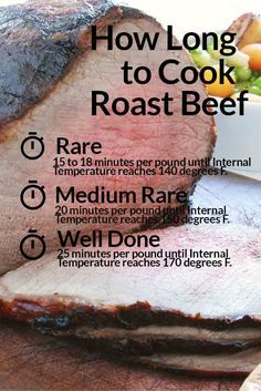 ... eye of round roast how to cook a tender eye round roast snapguide com