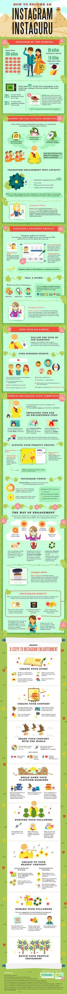 Social Media Marketing On Instagram: Become An Instaguru — #infographic Social Media Marketing On Instagram: Become An Instaguru — #infographic