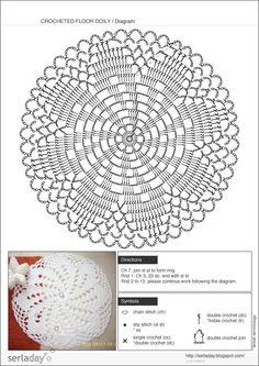 Diagram Crochet Doily Patterns Crochet Rug/diagram Pattern