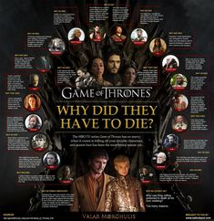 Game of Thrones Is your favorite still alive?