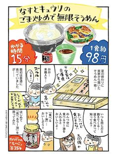 Types Of Food, Japanese Food, Food And Drink, Comics, Cooking, Recipes, Artists, Foods, Decoration