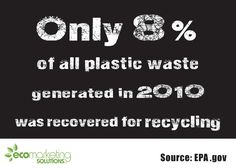 Recycling Fact: Only 8% of all plastic waste generated in 2010 was recovered for recycling.