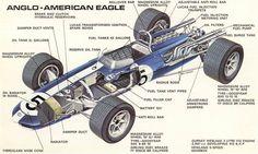 1966 - Eagle Weslake MK1 02