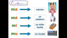 Learn French: Pronunciation (part - Alphabet, syllables & vocabulary - Lingo Masters Read In French, Learn French Online, French Resources, French Language Learning, Teaching Reading, Vocabulary, Masters, Kids, Connect