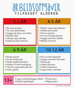 : 5 grunner til at barn bør hjelpe til med husarbeid Norway Language, Baby Barn, Family Planner, Preschool Learning Activities, Love My Kids, Crafty Kids, Creative Kids, Kids And Parenting, Helpful Hints