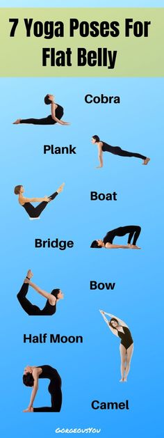 Regular yoga practice can achieve the powerful fat-blasting effects of vigorous cardio exercise and helps you lose stubborn flab and belly fat. These seven yoga poses are extremely helpful to tighten the abdominal section, burn the belly fat and turn the