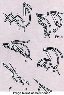 Primer: Basic embroidery stitches CC of Suestreehouse has posted a scan of a vintage embroidery-stitch primer. If you're just getting started or if you could use a brush-up on basic stitches, CC has got you covered! See the p… Embroidery Stitches Tutorial, Sewing Stitches, Hand Embroidery Patterns, Embroidery Techniques, Machine Embroidery, Embroidery Transfers, Embroidery For Beginners, Cross Stitches, Sewing Techniques